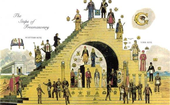 The Family of Freemasonry