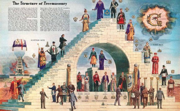 The Steps of Freemasonry: 101