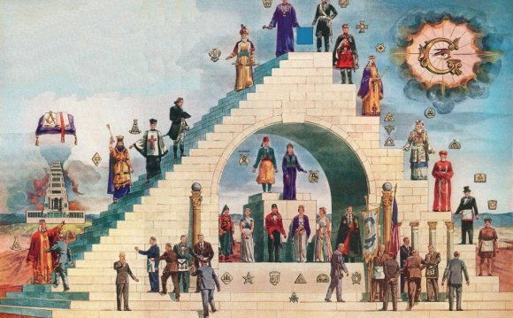 What is a 33RD degree Freemasonry?
