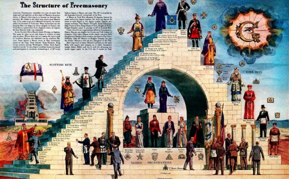 Freemasonry good or bad