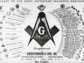 Freemasonry rituals and Secrets
